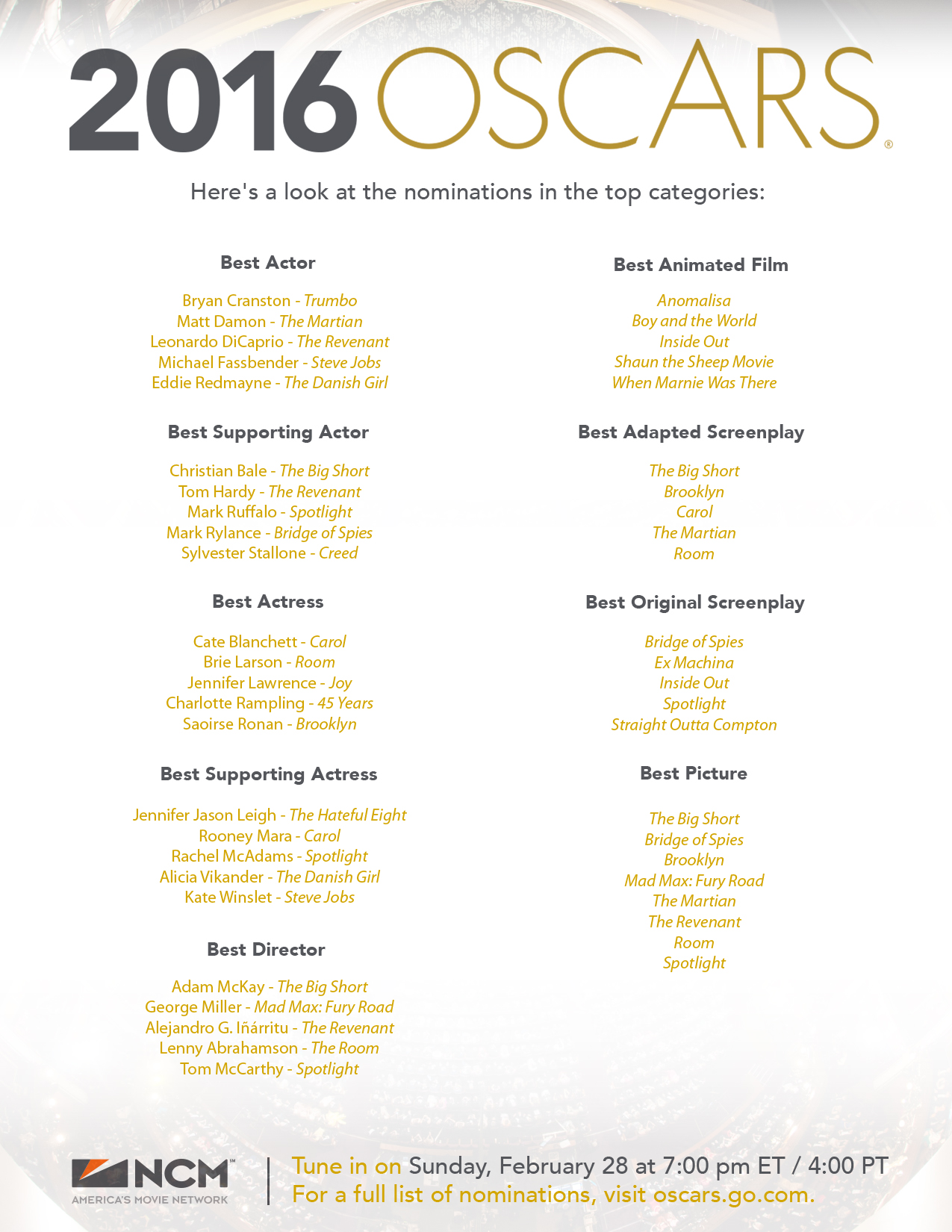 Oscar Nominations 2016 | The Bigger Picture