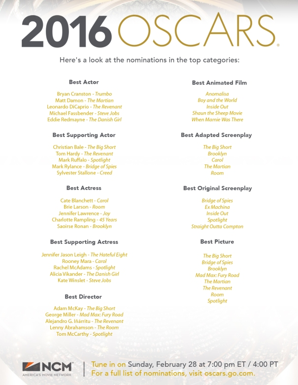 2016 Oscars Nominations