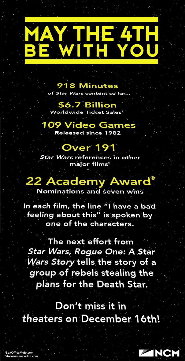 Star_Wars_Day_NCM